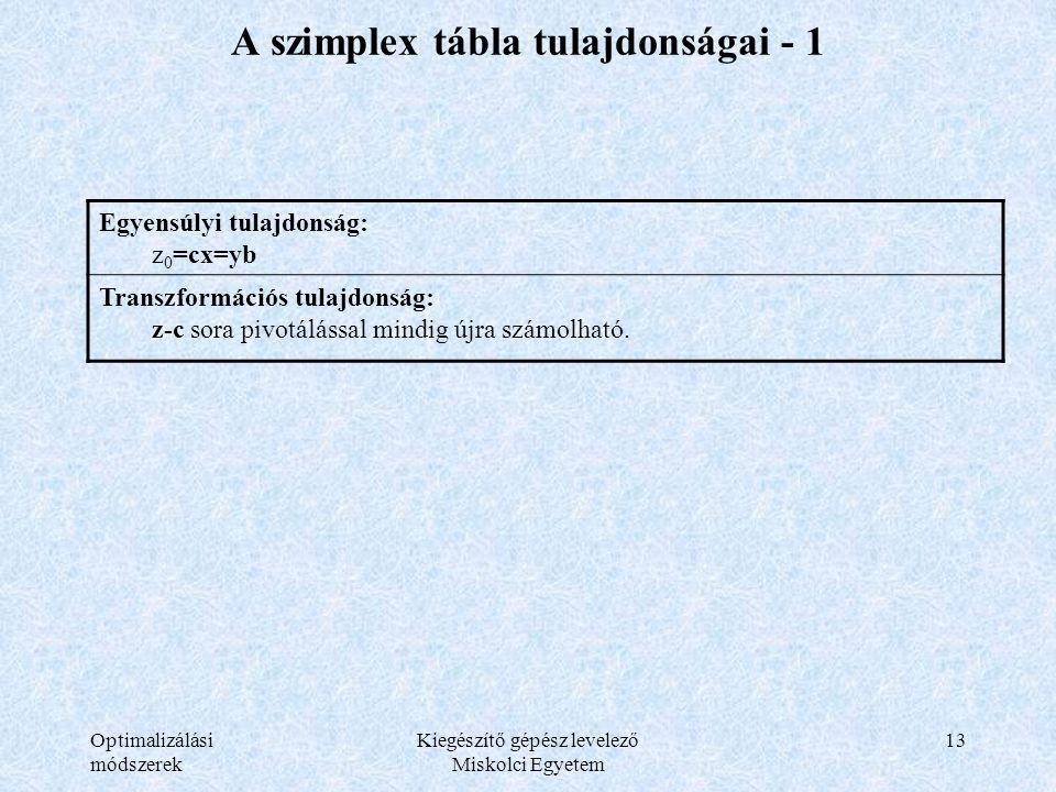 Optimalizálási módszerek Kiegészítő gépész levelező Miskolci Egyetem 13 A szimplex tábla tulajdonságai - 1 Egyensúlyi tulajdonság: z 0 =cx=yb Transzfo