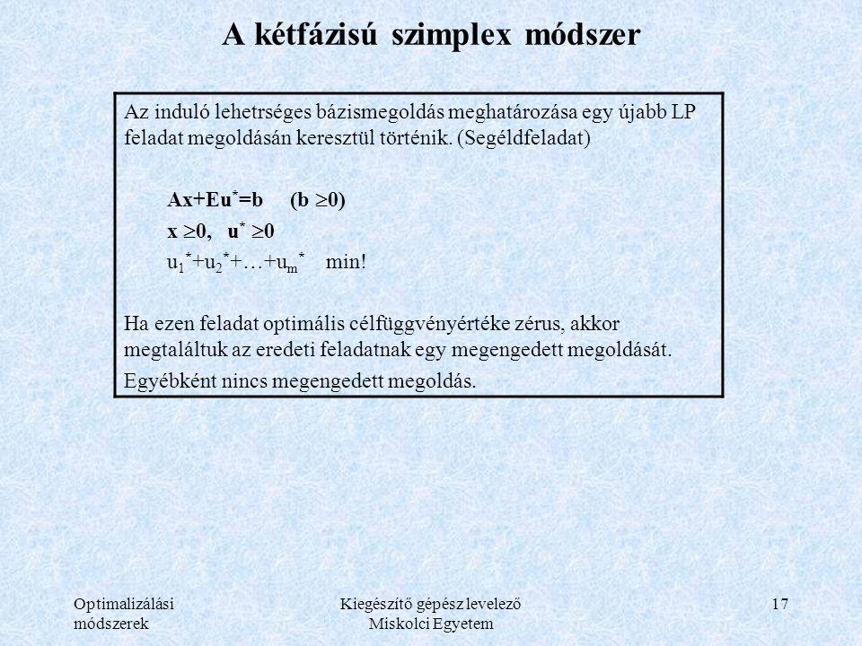 Optimalizálási módszerek Kiegészítő gépész levelező Miskolci Egyetem 17 A kétfázisú szimplex módszer Az induló lehetrséges bázismegoldás meghatározása