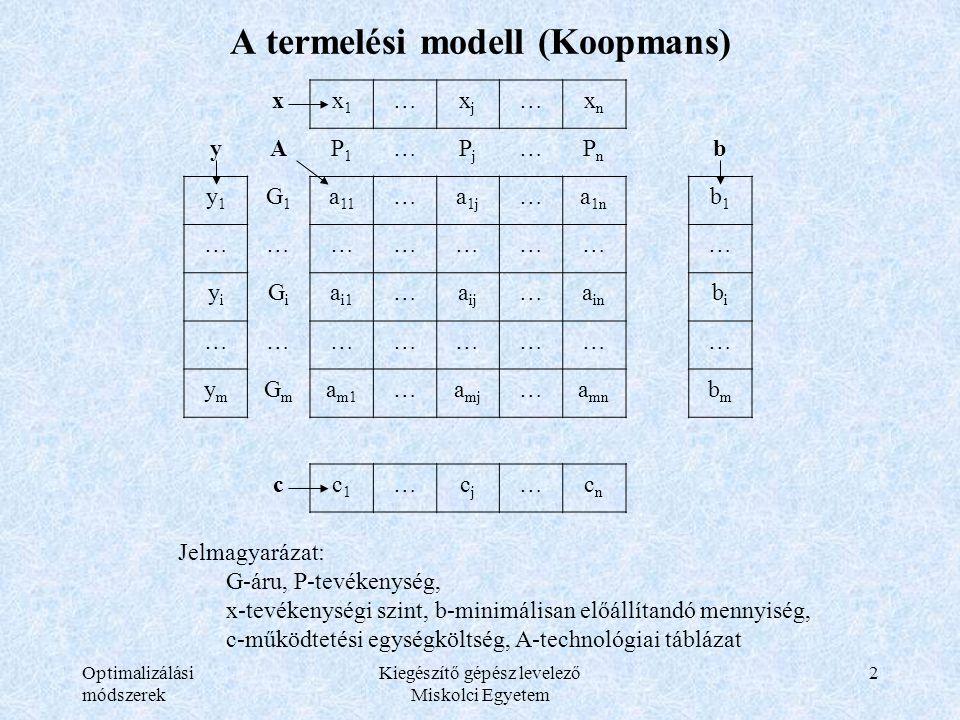 Optimalizálási módszerek Kiegészítő gépész levelező Miskolci Egyetem 2 A termelési modell (Koopmans) xx1x1 …xjxj …xnxn yAP1P1 …PjPj …PnPn b y1y1 G1G1