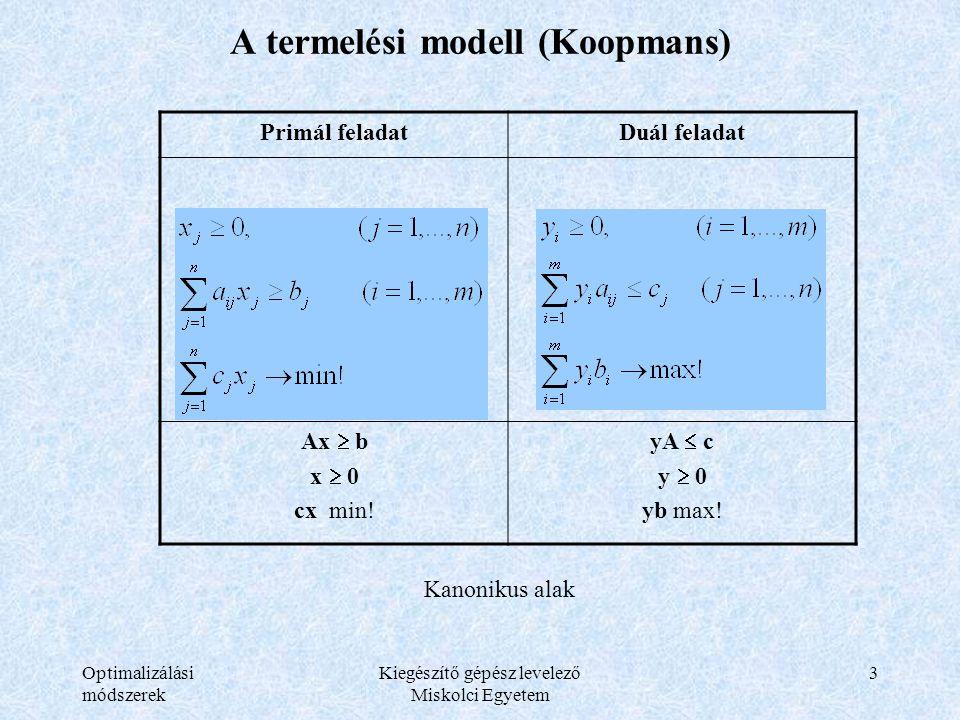 Optimalizálási módszerek Kiegészítő gépész levelező Miskolci Egyetem 3 A termelési modell (Koopmans) Primál feladatDuál feladat Ax  b x  0 cx min! y