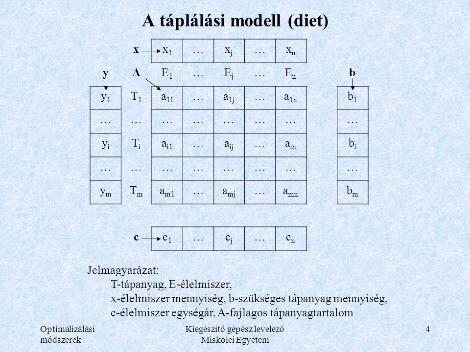 Optimalizálási módszerek Kiegészítő gépész levelező Miskolci Egyetem 4 A táplálási modell (diet) xx1x1 …xjxj …xnxn yAE1E1 …EjEj …EnEn b y1y1 T1T1 a 11 …a 1j …a 1n b1b1 …………………… yiyi TiTi a i1 …a ij …a in bibi …………………… ymym TmTm a m1 …a mj …a mn bmbm cc1c1 …cjcj …cncn Jelmagyarázat: T-tápanyag, E-élelmiszer, x-élelmiszer mennyiség, b-szükséges tápanyag mennyiség, c-élelmiszer egységár, A-fajlagos tápanyagtartalom