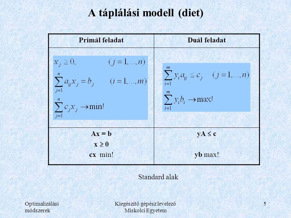 Optimalizálási módszerek Kiegészítő gépész levelező Miskolci Egyetem 5 A táplálási modell (diet) Primál feladatDuál feladat Ax = b x  0 cx min! yA 