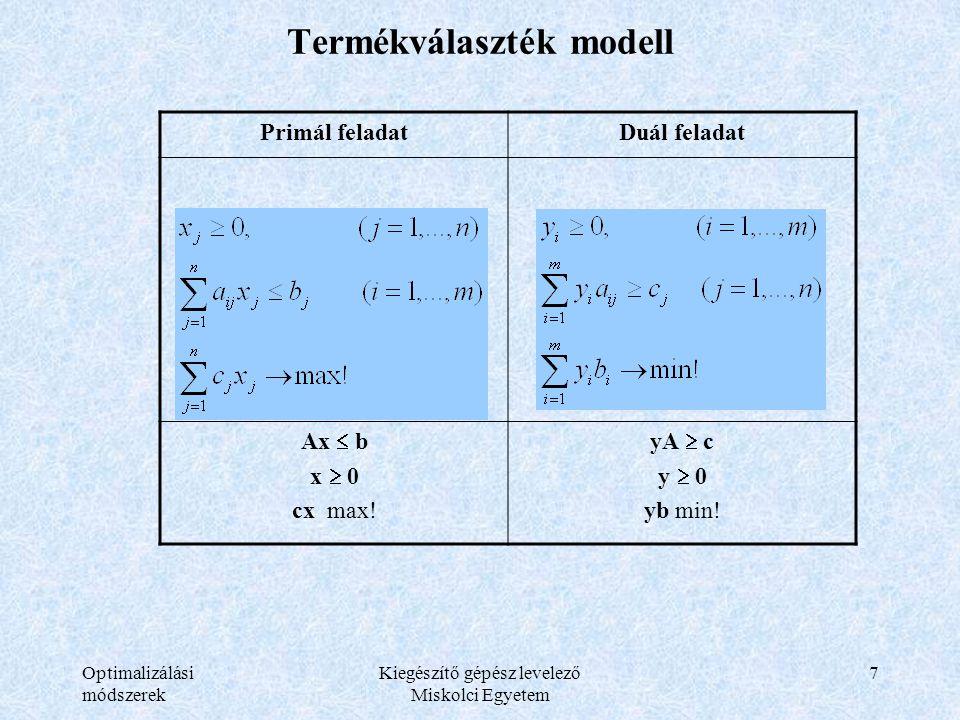 Optimalizálási módszerek Kiegészítő gépész levelező Miskolci Egyetem 8 Primál - duál átírás Minimum feladatMaximum feladat Feltétel ==   0 előjelkötetlen  0 Változó  0 előjelkötetlen  0  == Feltétel