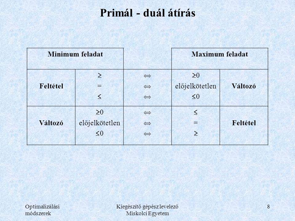 Optimalizálási módszerek Kiegészítő gépész levelező Miskolci Egyetem 8 Primál - duál átírás Minimum feladatMaximum feladat Feltétel ==   0