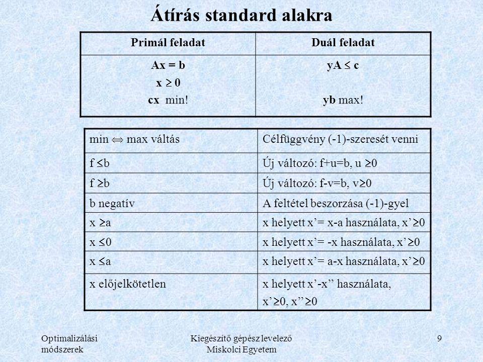 Optimalizálási módszerek Kiegészítő gépész levelező Miskolci Egyetem 9 Átírás standard alakra Primál feladatDuál feladat Ax = b x  0 cx min! yA  c y