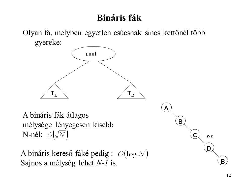 Bináris fák Olyan fa, melyben egyetlen csúcsnak sincs kettőnél több gyereke: 12 root TLTL TRTR A bináris fák átlagos mélysége lényegesen kisebb N-nél: A bináris kereső fáké pedig : Sajnos a mélység lehet N-1 is.