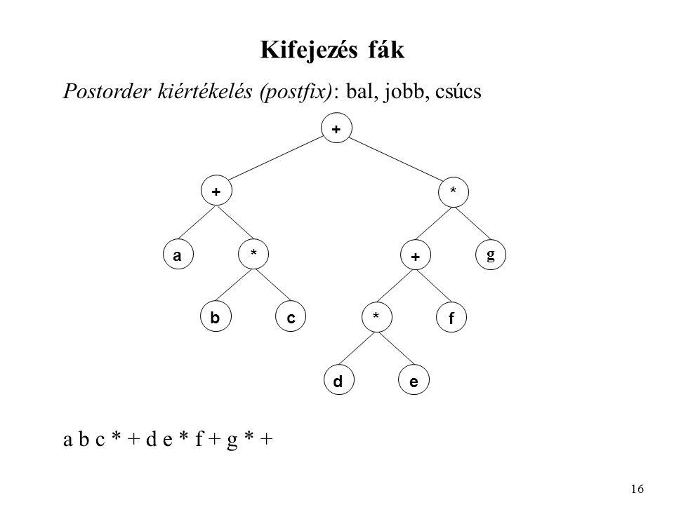Kifejezés fák Postorder kiértékelés (postfix): bal, jobb, csúcs 16 + + a* bc * + g *f de a b c * + d e * f + g * +