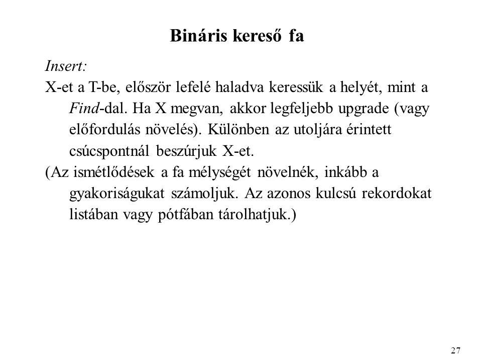 Bináris kereső fa Insert: X-et a T-be, először lefelé haladva keressük a helyét, mint a Find-dal.