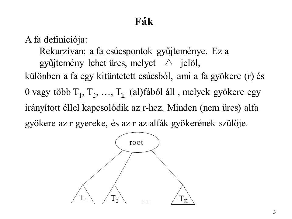 Fák A fa definíciója: Rekurzívan: a fa csúcspontok gyűjteménye.