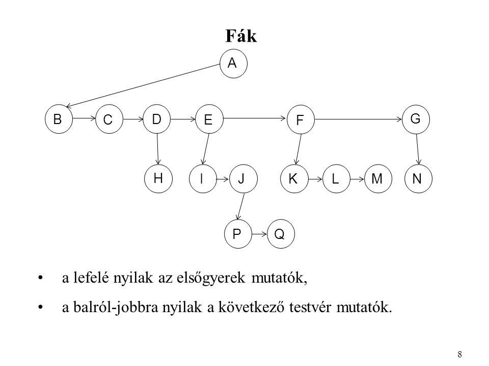 Fák a lefelé nyilak az elsőgyerek mutatók, a balról-jobbra nyilak a következő testvér mutatók.