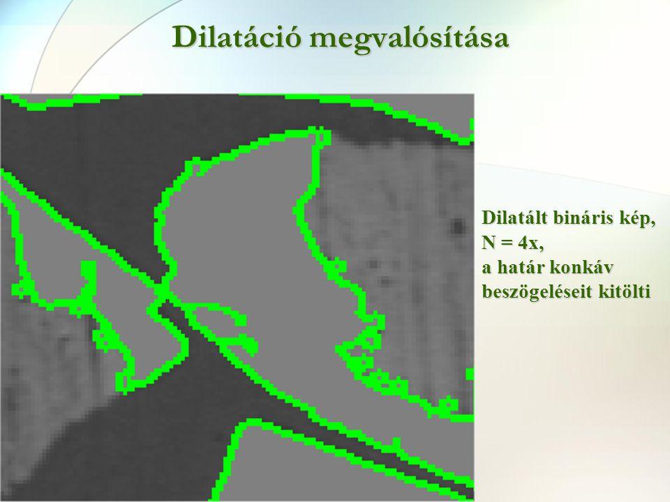 Dilatáció megvalósítása Dilatált bináris kép, N = 4x, a határ konkáv beszögeléseit kitölti