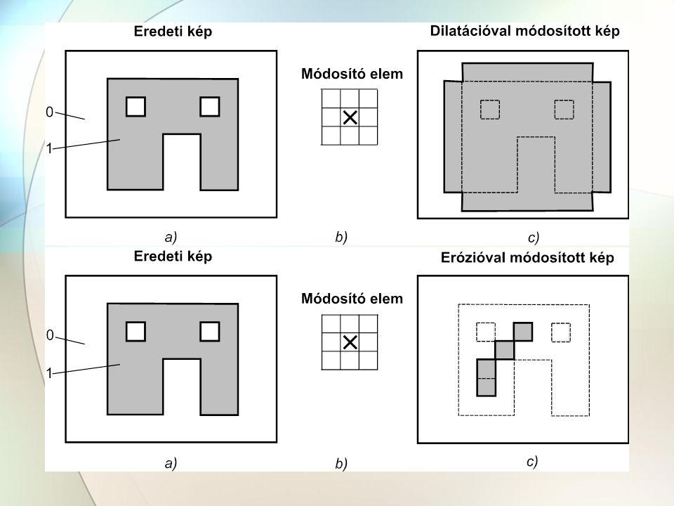 Módosító elem E morfológiai műveletek egy módosító elem (szerkezeti elem) segítségével hajthatók végre, amely az egyes képpontok szomszédainak figyelembe vételével határozza meg az erózió és a dilatáció viselkedését különböző objektumok esetén.