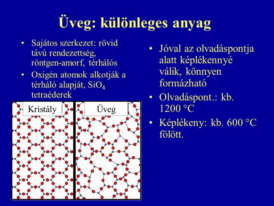 Üveg: különleges anyag Sajátos szerkezet: rövid távú rendezettség, röntgen-amorf, térhálós Oxigén atomok alkotják a térháló alapját, SiO 4 tetraéderek