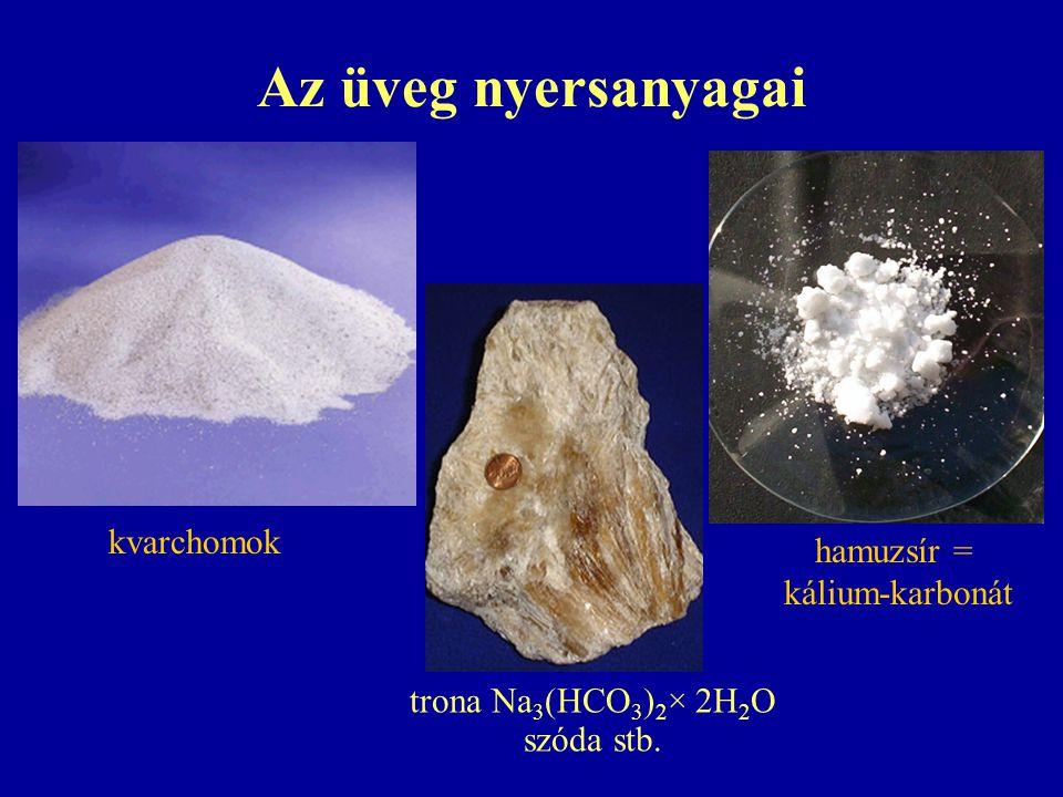 Az üveg nyersanyagai kvarchomok hamuzsír = kálium-karbonát trona Na 3 (HCO 3 ) 2 × 2H 2 O szóda stb.