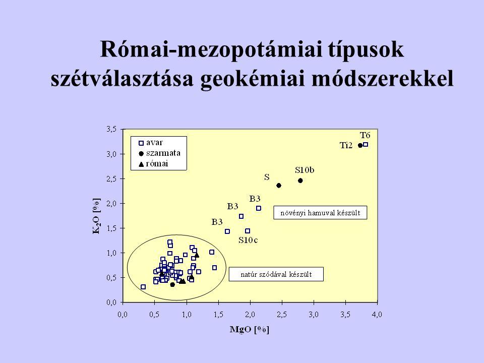 Római-mezopotámiai típusok szétválasztása geokémiai módszerekkel