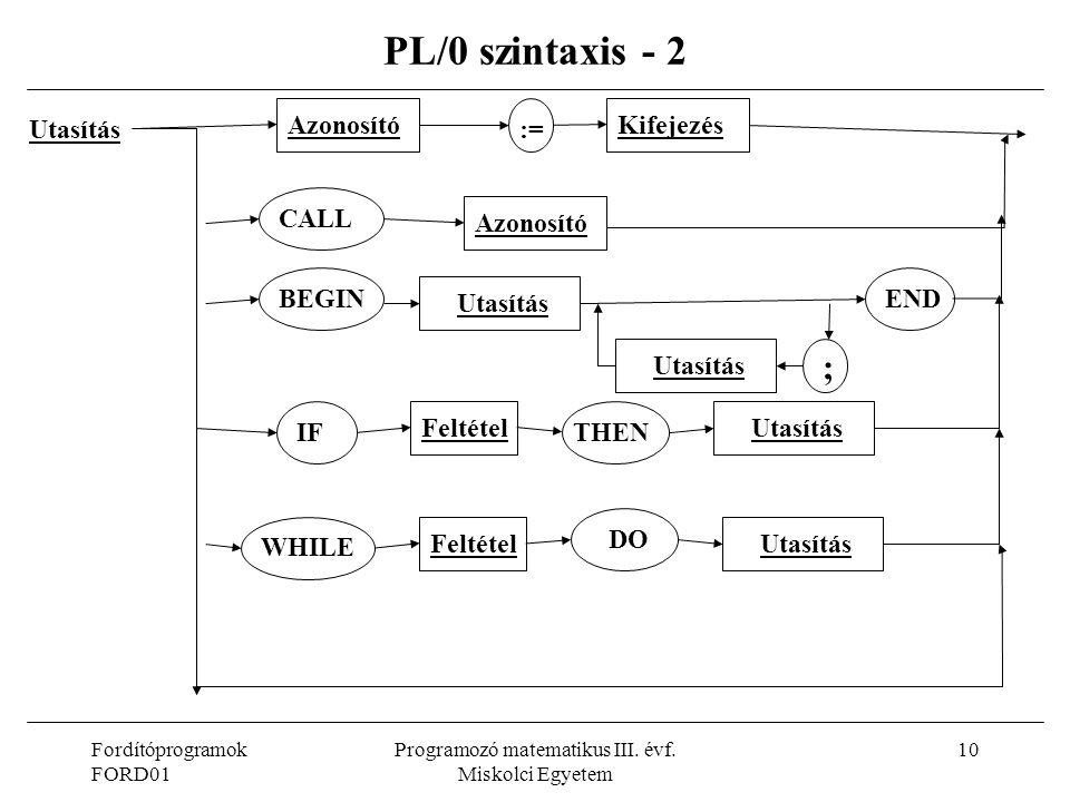 Fordítóprogramok FORD01 Programozó matematikus III. évf. Miskolci Egyetem 10 PL/0 szintaxis - 2 Utasítás CALL WHILE BEGINEND Utasítás ; IF Feltétel TH