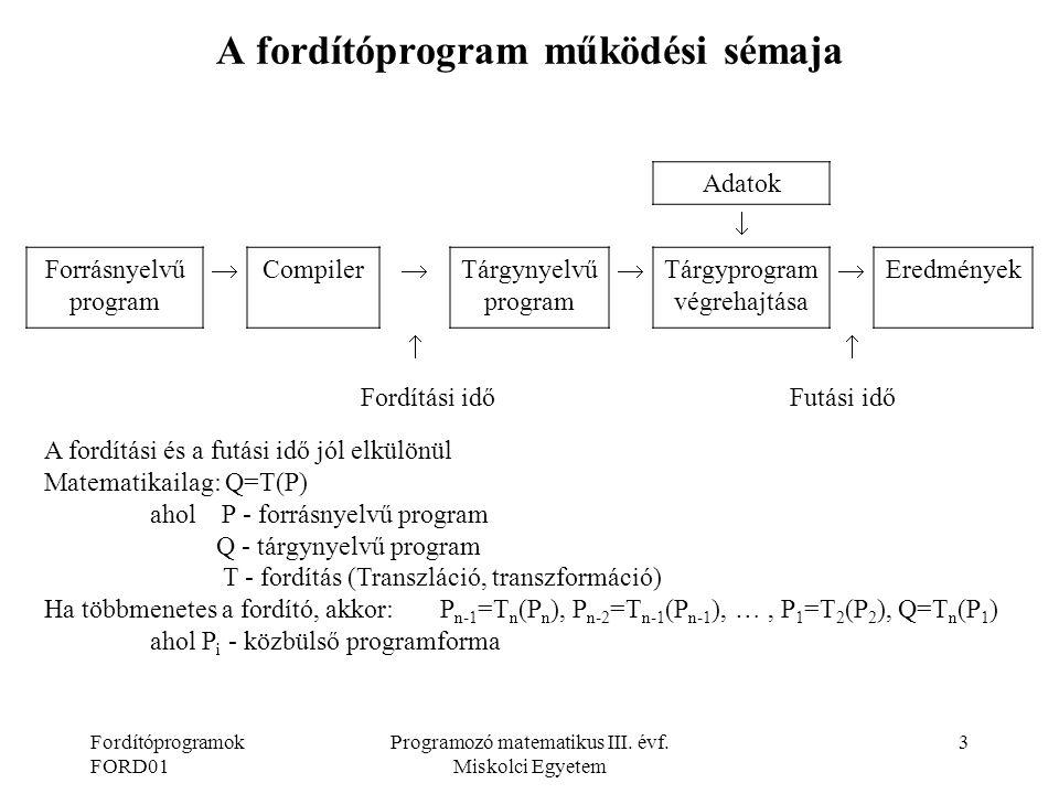 Fordítóprogramok FORD01 Programozó matematikus III. évf. Miskolci Egyetem 3 A fordítóprogram működési sémaja Adatok  Forrásnyelvű program  Compiler