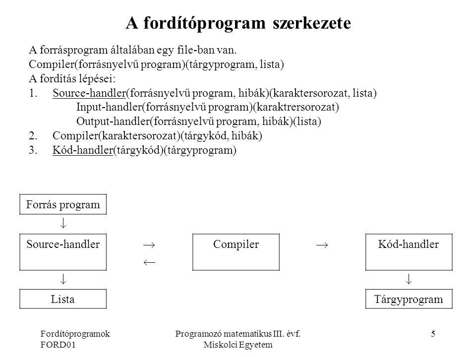 Fordítóprogramok FORD01 Programozó matematikus III. évf. Miskolci Egyetem 5 A fordítóprogram szerkezete A forrásprogram általában egy file-ban van. Co