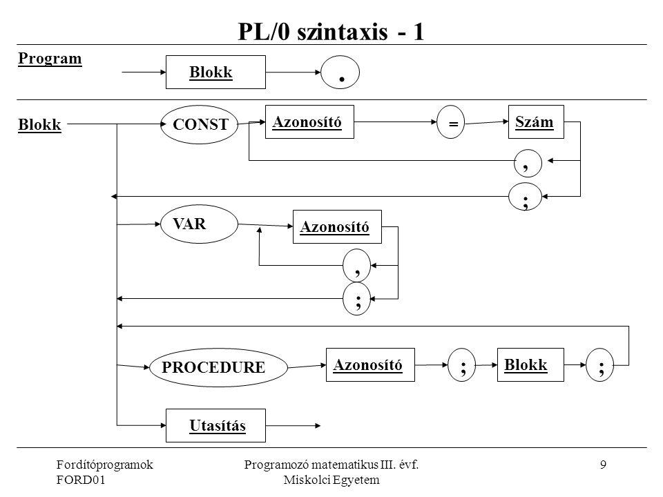 Fordítóprogramok FORD01 Programozó matematikus III. évf. Miskolci Egyetem 9 PL/0 szintaxis - 1 Program Blokk. Utasítás CONST=, ; VAR, ; PROCEDURE ; ;