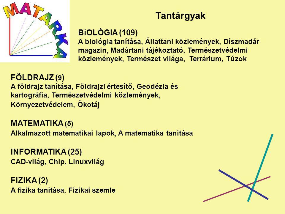 BiOLÓGIA (109) A biológia tanítása, Állattani közlemények, Díszmadár magazin, Madártani tájékoztató, Természetvédelmi közlemények, Természet világa, Terrárium, Túzok Tantárgyak FÖLDRAJZ ( 9 ) A földrajz tanítása, Földrajzi értesítő, Geodézia és kartográfia, Természetvédelmi közlemények, Környezetvédelem, Ökotáj MATEMATIKA (5) Alkalmazott matematikai lapok, A matematika tanítása INFORMATIKA (25) CAD-világ, Chip, Linuxvilág FIZIKA (2) A fizika tanítása, Fizikai szemle