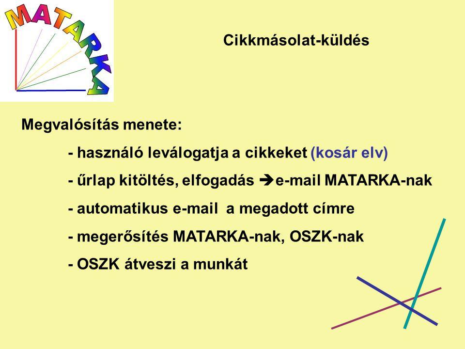 Cikkmásolat-küldés Megvalósítás menete: - használó leválogatja a cikkeket (kosár elv) - űrlap kitöltés, elfogadás  e-mail MATARKA-nak - automatikus e-mail a megadott címre - megerősítés MATARKA-nak, OSZK-nak - OSZK átveszi a munkát