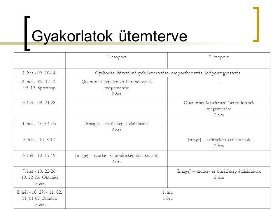Gyakorlatok ütemterve 1. csoport2. csoport 1. hét - 09.