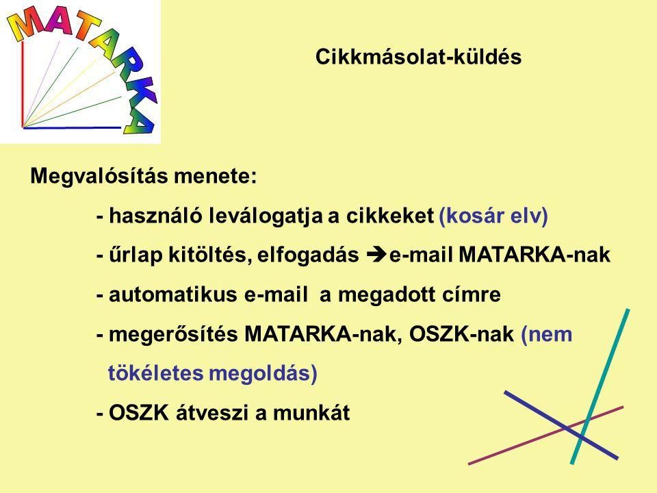 Cikkmásolat-küldés Megvalósítás menete: - használó leválogatja a cikkeket (kosár elv) - űrlap kitöltés, elfogadás  e-mail MATARKA-nak - automatikus e-mail a megadott címre - megerősítés MATARKA-nak, OSZK-nak (nem tökéletes megoldás) - OSZK átveszi a munkát