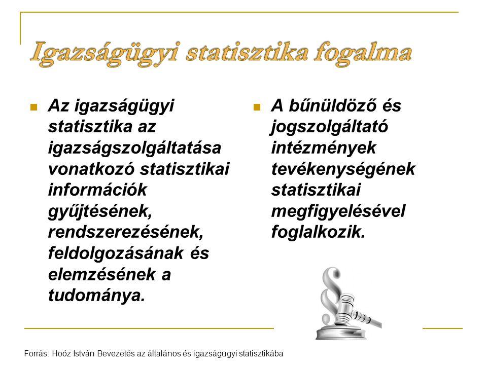 Az igazságügyi statisztika az igazságszolgáltatása vonatkozó statisztikai információk gyűjtésének, rendszerezésének, feldolgozásának és elemzésének a