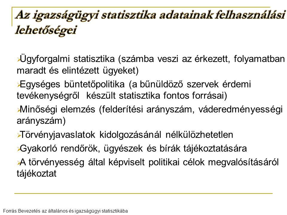  Ügyforgalmi statisztika (számba veszi az érkezett, folyamatban maradt és elintézett ügyeket)  Egységes büntetőpolitika (a bűnüldöző szervek érdemi