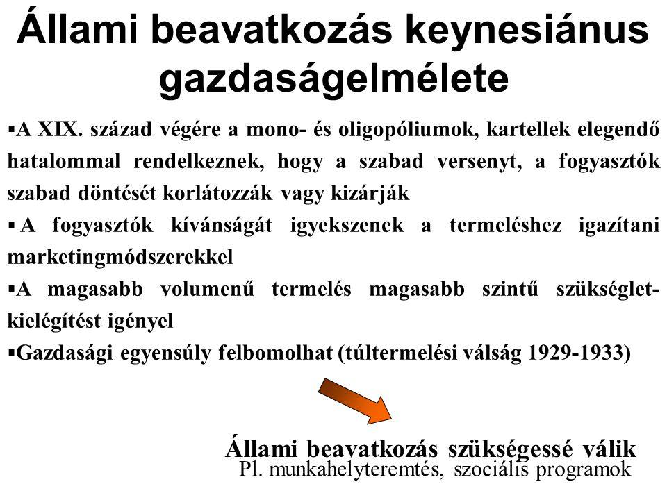 A jóléti állam közgazdaságtana  A két világháború közötti állami beavatkozás nyomán fejlődött ki  A jóléti állam az alapvető szociális jogokat az állami újraelosztás (oktatás, egészségügyi ellátás, TB) útján minden polgár számára biztosítani kívánja  Gunnar Myrdal a szabályozott kapitalizmus svéd modelljének megalkotója (szociális biztonság)  Harold Wilensky jóléti állam felfogása (aktív államra van szükség, maximális foglalkoztatás → vásárlóerő → termelés)