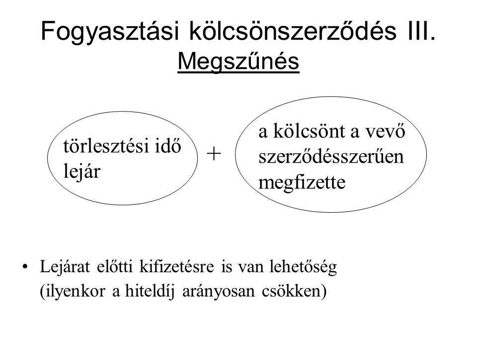 Fogyasztási kölcsönszerződés III.