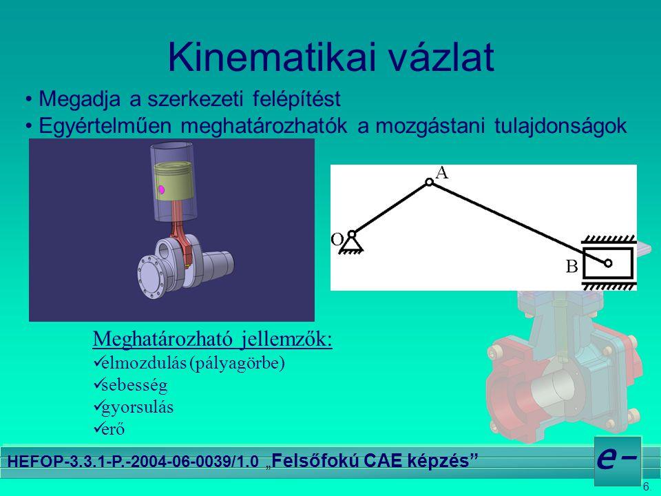 """6. e- HEFOP-3.3.1-P.-2004-06-0039/1.0 """" Felsőfokú CAE képzés"""" Kinematikai vázlat Megadja a szerkezeti felépítést Egyértelműen meghatározhatók a mozgás"""
