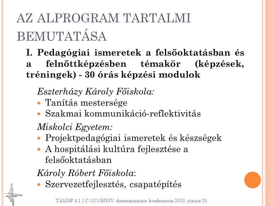 AZ ALPROGRAM TARTALMI BEMUTATÁSA I. Pedagógiai ismeretek a felsőoktatásban és a felnőttképzésben témakör (képzések, tréningek) - 30 órás képzési modul
