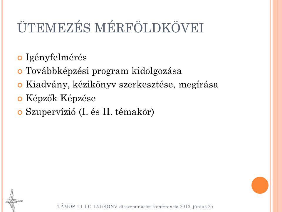 ÜTEMEZÉS MÉRFÖLDKÖVEI Igényfelmérés Továbbképzési program kidolgozása Kiadvány, kézikönyv szerkesztése, megírása Képzők Képzése Szupervízió (I. és II.