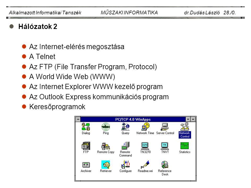 Alkalmazott Informatikai Tanszék MŰSZAKI INFORMATIKA dr.Dudás László 28./0.