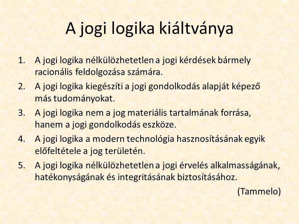 A jog mindenek előtt: SZABÓ JÓZSEF Moór Gyula: ellentmondások legfeljebb a jog szövegében lehetnek, de nem magában a jogban Szabó József: minden éppen fordítva van – csak a jog szövegét képzelhetjük ellentmondásmentesnek; maga a jog, amelyhez csak a szöveg értelmezésén át juthatunk, az értelmezés, a magyarázat alogikus elemei folytán már különbözőképpen fogható fel leírt normaszöveg  alkalmazandó jog leírt normaszöveg  kiindulópont a jog élő jog, ami az emberek mindennapi cselekedeteiben és a jogalkalmazók mindennapi döntéseiben, a gyakorlatban életre kell