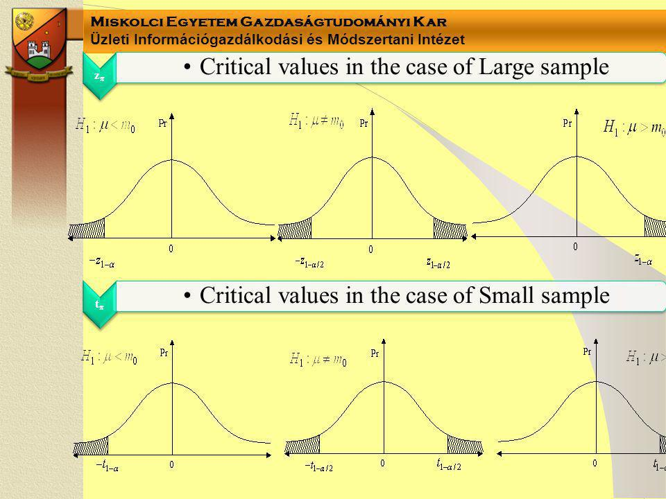 Miskolci Egyetem Gazdaságtudományi Kar Üzleti Információgazdálkodási és Módszertani Intézet tπtπ Critical values in the case of Small sample zπzπ Crit