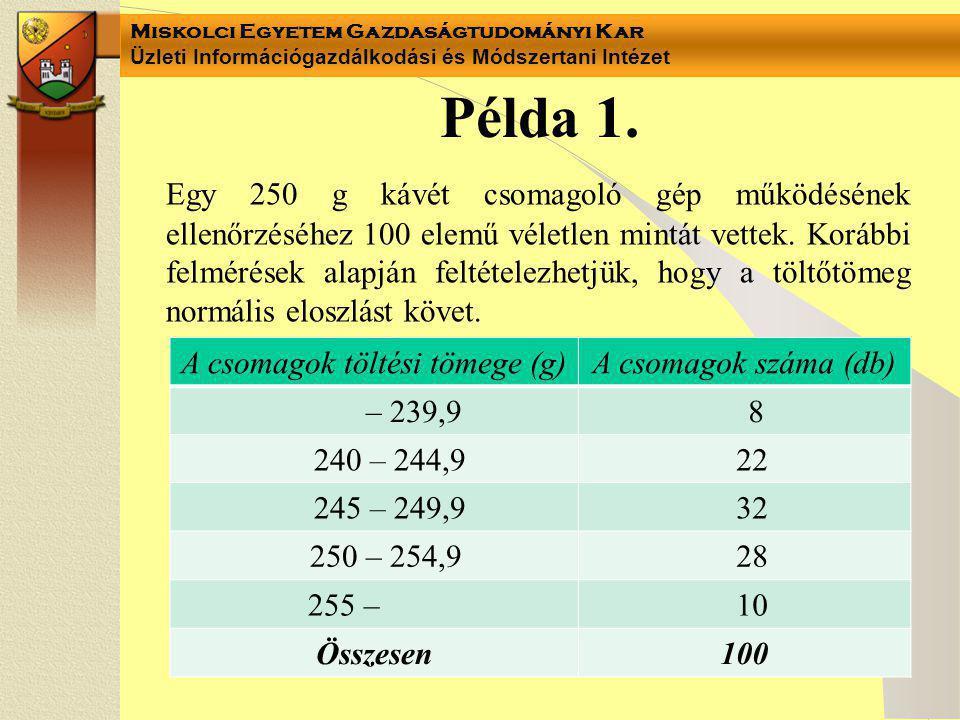 Miskolci Egyetem Gazdaságtudományi Kar Üzleti Információgazdálkodási és Módszertani Intézet Példa 1.