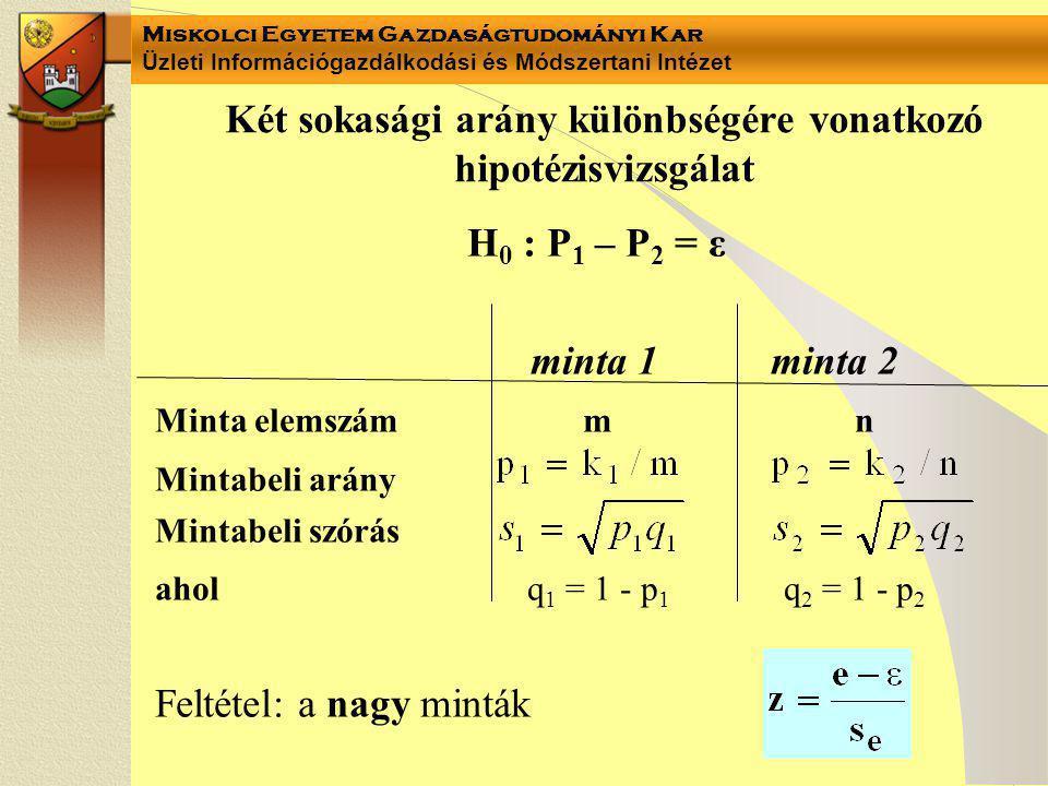 Miskolci Egyetem Gazdaságtudományi Kar Üzleti Információgazdálkodási és Módszertani Intézet Két sokasági arány különbségére vonatkozó hipotézisvizsgálat H 0 : P 1 – P 2 = ε minta 1 minta 2 Minta elemszám m n Mintabeli arány Mintabeli szórás ahol q 1 = 1 - p 1 q 2 = 1 - p 2 Feltétel: a nagy minták