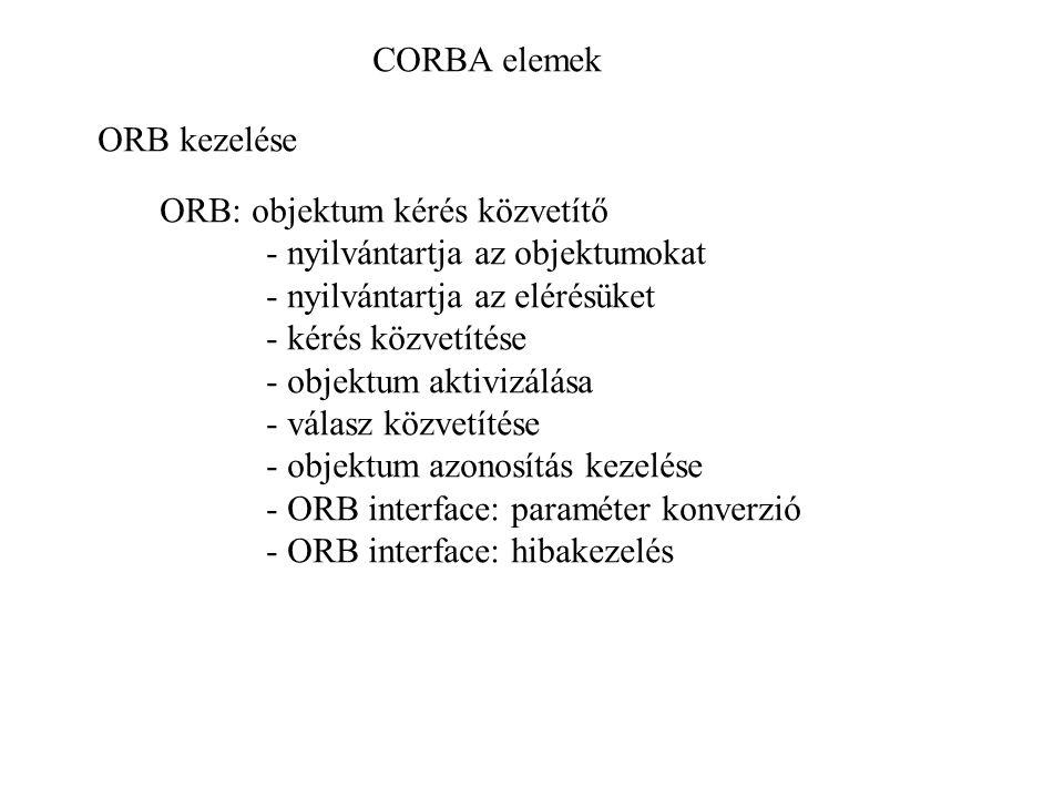 CORBA elemek ORB kezelése ORB: objektum kérés közvetítő - nyilvántartja az objektumokat - nyilvántartja az elérésüket - kérés közvetítése - objektum aktivizálása - válasz közvetítése - objektum azonosítás kezelése - ORB interface: paraméter konverzió - ORB interface: hibakezelés