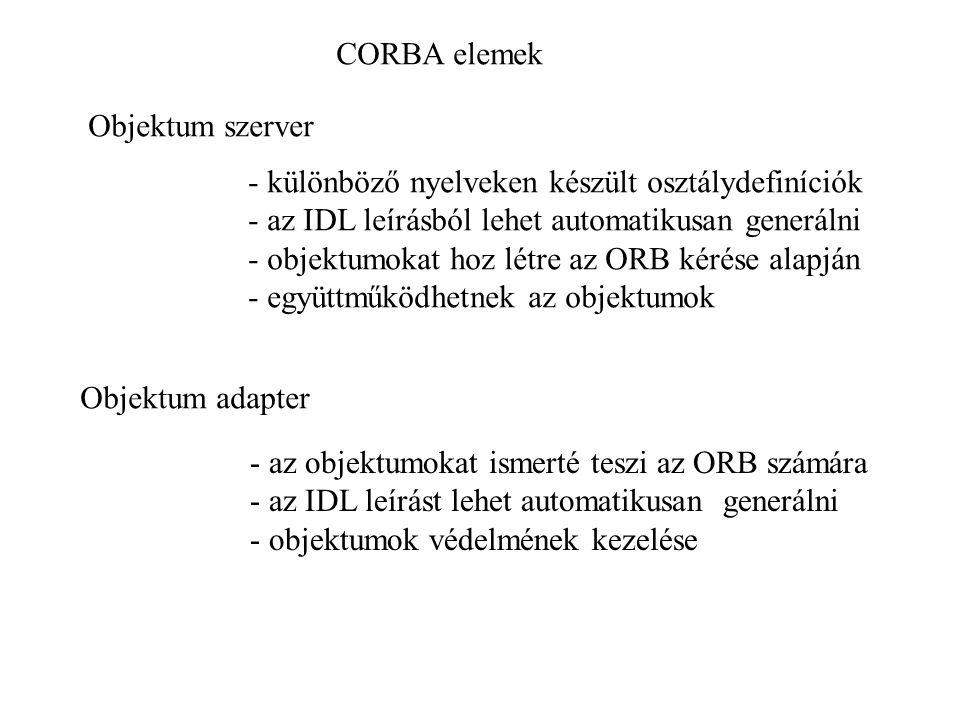 CORBA elemek Objektum szerver Objektum adapter - különböző nyelveken készült osztálydefiníciók - az IDL leírásból lehet automatikusan generálni - objektumokat hoz létre az ORB kérése alapján - együttműködhetnek az objektumok - az objektumokat ismerté teszi az ORB számára - az IDL leírást lehet automatikusan generálni - objektumok védelmének kezelése