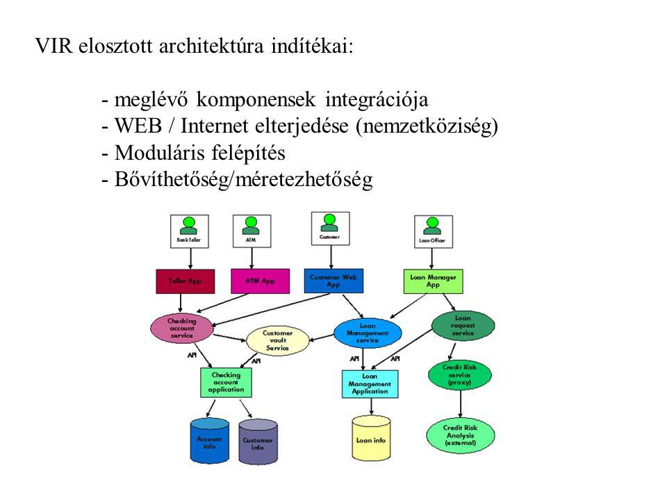 VIR elosztott architektúra indítékai: - meglévő komponensek integrációja - WEB / Internet elterjedése (nemzetköziség) - Moduláris felépítés - Bővíthetőség/méretezhetőség