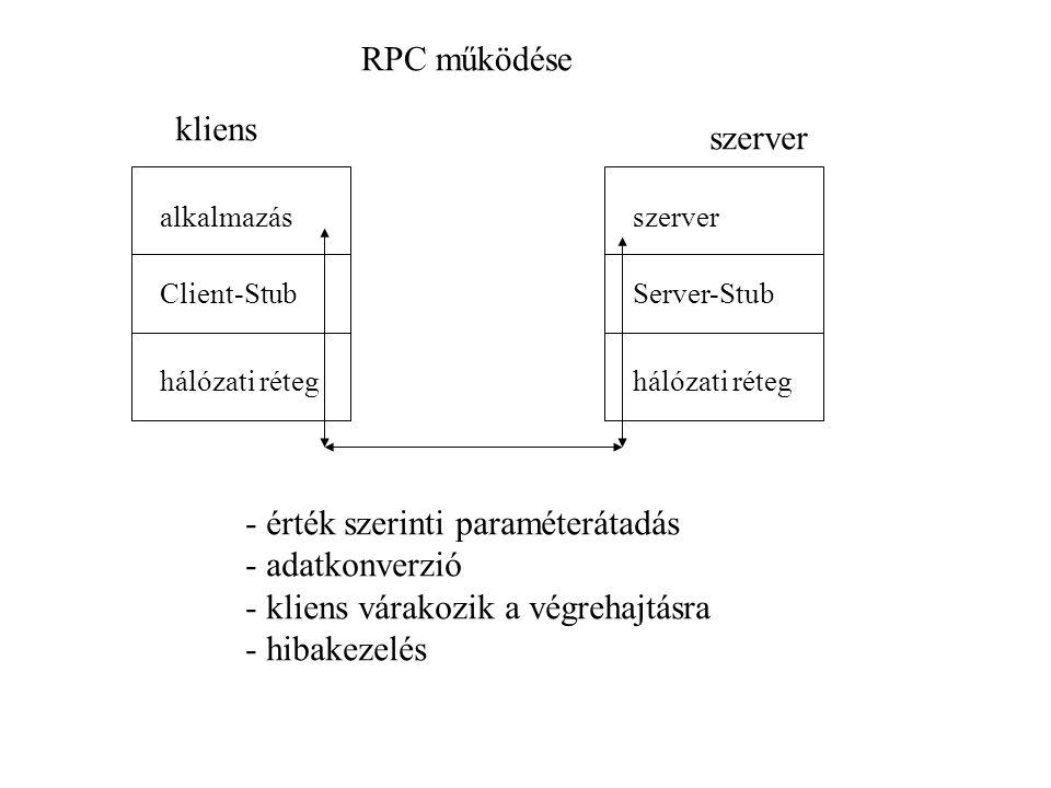 RPC működése kliens szerver alkalmazás Client-Stub hálózati réteg szerver Server-Stub hálózati réteg - érték szerinti paraméterátadás - adatkonverzió - kliens várakozik a végrehajtásra - hibakezelés