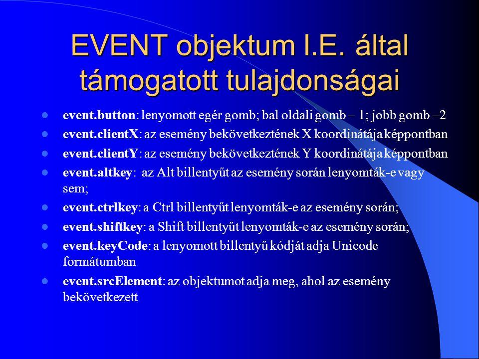 EVENT objektum I.E. által támogatott tulajdonságai event.button: lenyomott egér gomb; bal oldali gomb – 1; jobb gomb –2 event.clientX: az esemény bekö