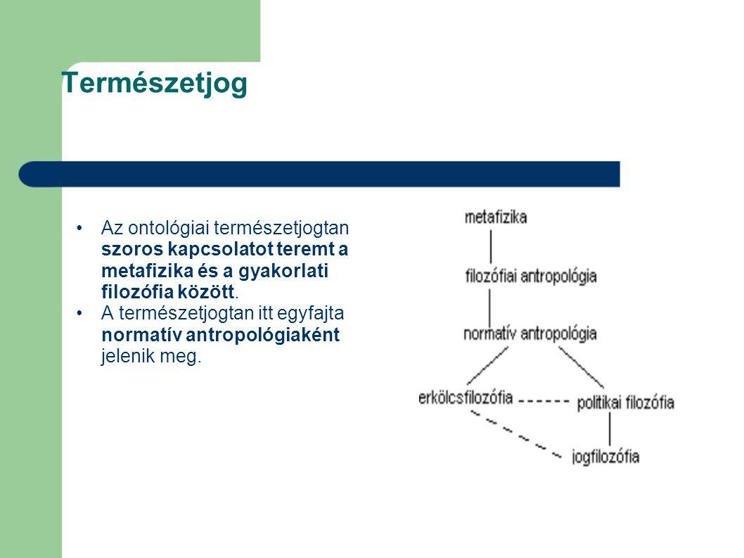 Természetjog Az ontológiai természetjogtan szoros kapcsolatot teremt a metafizika és a gyakorlati filozófia között.