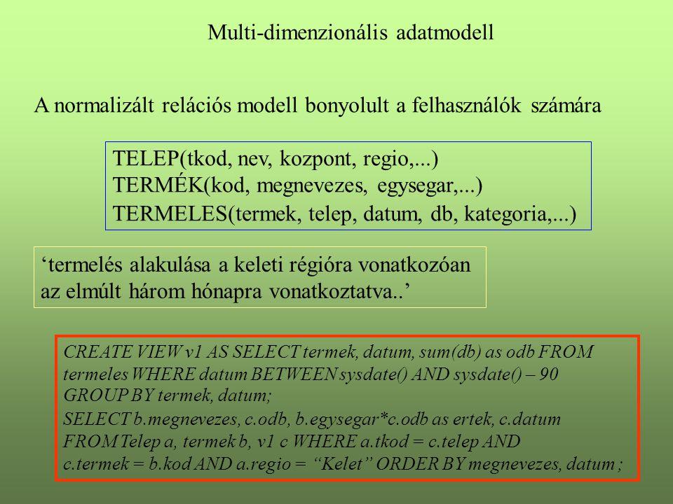 Multi-dimenzionális adatmodell A normalizált relációs modell bonyolult a felhasználók számára TELEP(tkod, nev, kozpont, regio,...) TERMÉK(kod, megneve