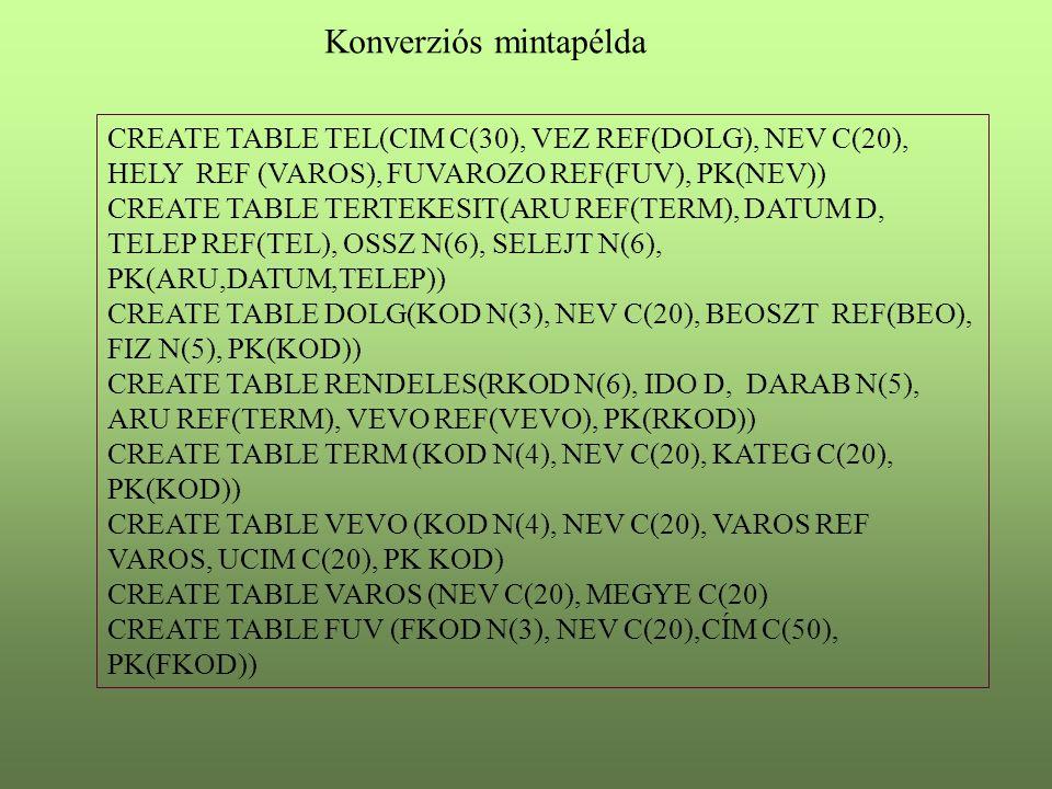 Konverziós mintapélda CREATE TABLE TEL(CIM C(30), VEZ REF(DOLG), NEV C(20), HELY REF (VAROS), FUVAROZO REF(FUV), PK(NEV)) CREATE TABLE TERTEKESIT(ARU