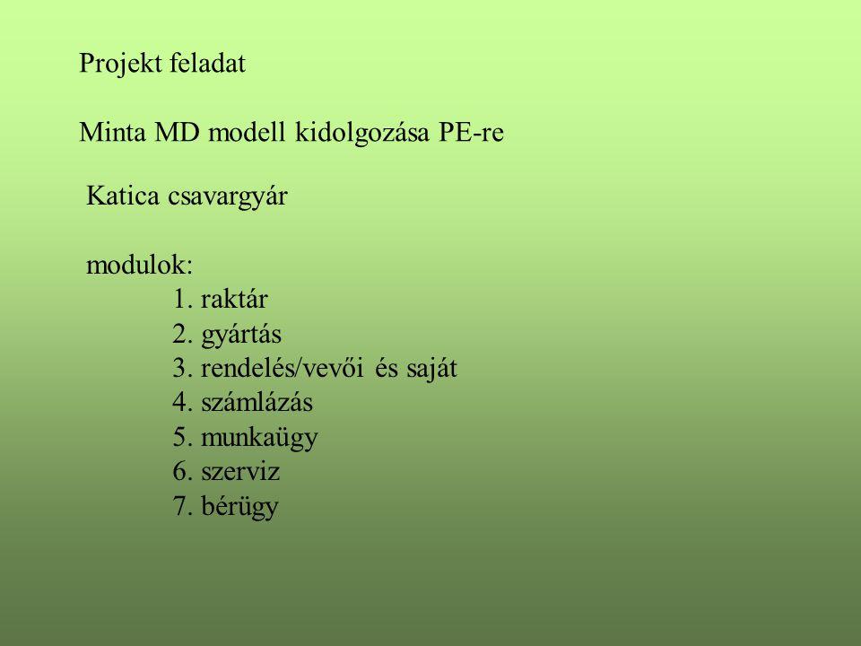 Projekt feladat Minta MD modell kidolgozása PE-re Katica csavargyár modulok: 1. raktár 2. gyártás 3. rendelés/vevői és saját 4. számlázás 5. munkaügy