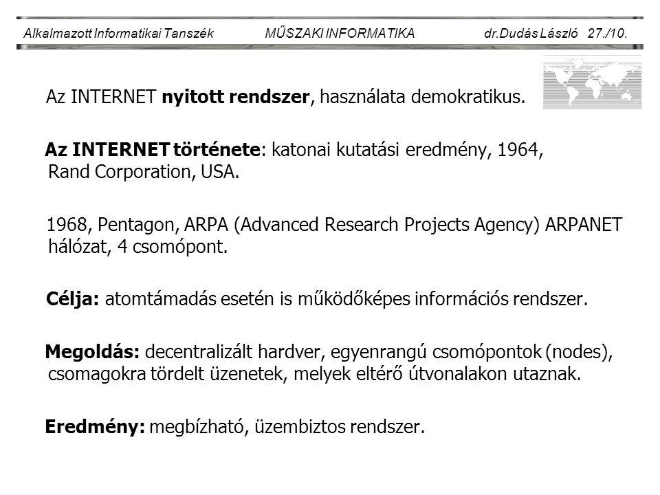 Alkalmazott Informatikai Tanszék MŰSZAKI INFORMATIKA dr.Dudás László 27./10.