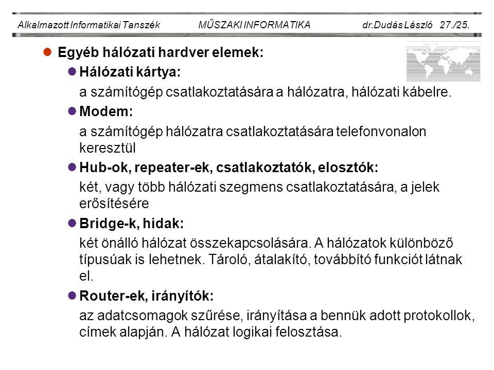 Alkalmazott Informatikai Tanszék MŰSZAKI INFORMATIKA dr.Dudás László 27./25.